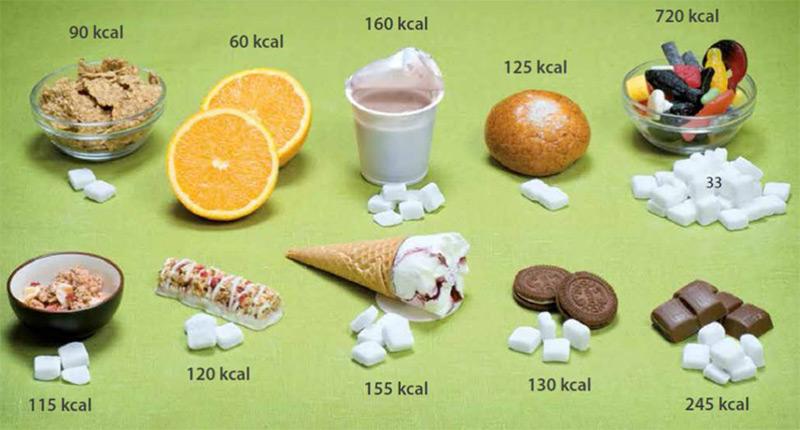 luku-ruokavalioi-sokerit
